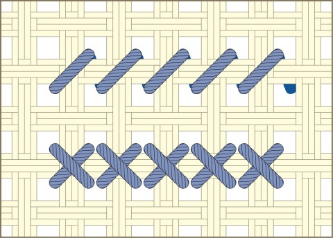Cross Stitch Journey