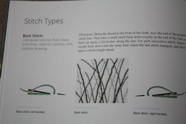 Stitch Types